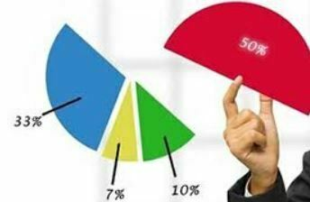 Thỏa thuận phân chia  tài sản là cổ phần/vố góp trong kỳ hôn nhân